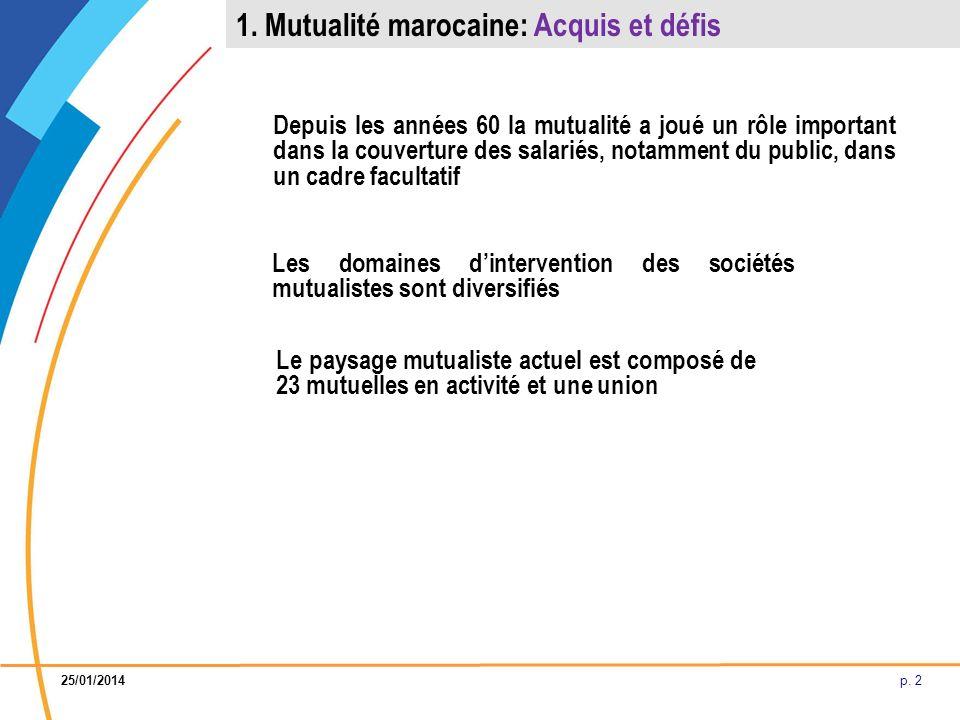 9 mutuelles créées par le personnel du secteur public dont 8 composent la CNOPS 5 Mutuelles créées par les personnels de certains établissements publics 5 Mutuelles créées par les salariés dentreprises 3 mutuelles créées par des professions libérales 1 mutuelle dédiée aux investisseurs marocains de létranger 1.