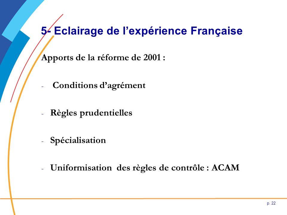 p. 22 5- Eclairage de lexpérience Française Apports de la réforme de 2001 : - Conditions dagrément - Règles prudentielles - Spécialisation - Uniformis