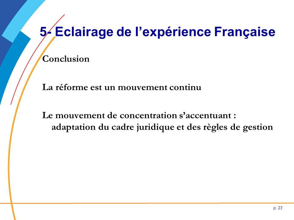p. 23 5- Eclairage de lexpérience Française Conclusion La réforme est un mouvement continu Le mouvement de concentration saccentuant : adaptation du c