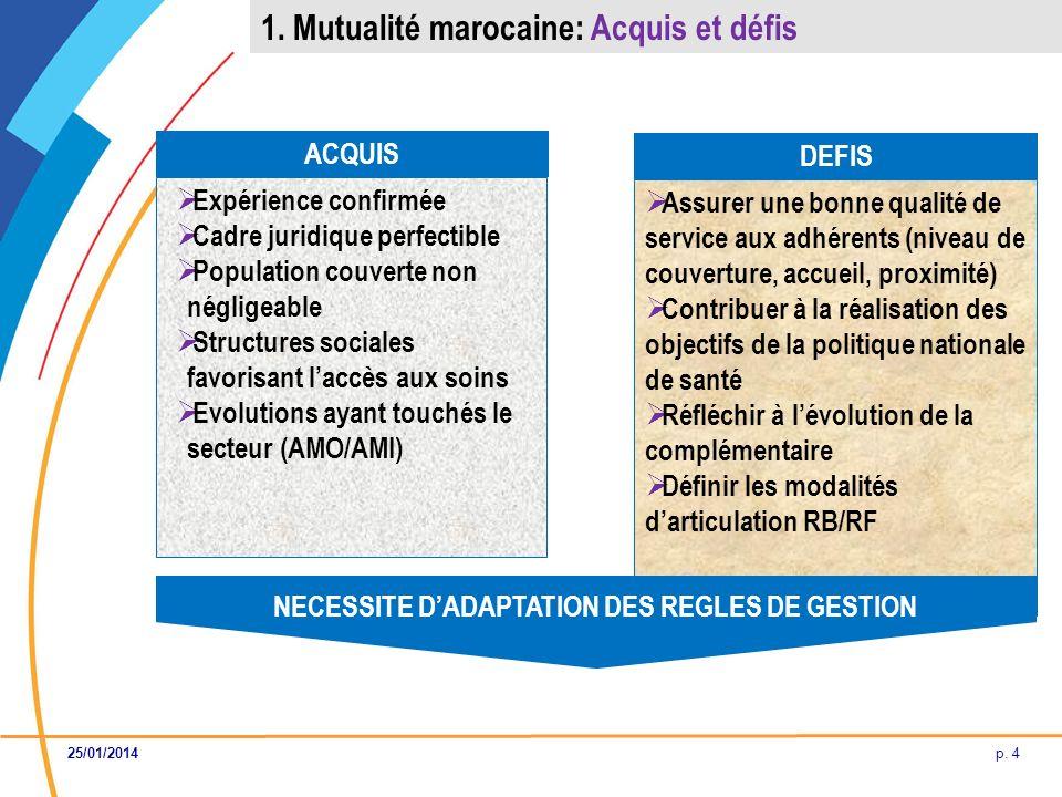 p. 4 ACQUIS DEFIS Expérience confirmée Cadre juridique perfectible Population couverte non négligeable Structures sociales favorisant laccès aux soins