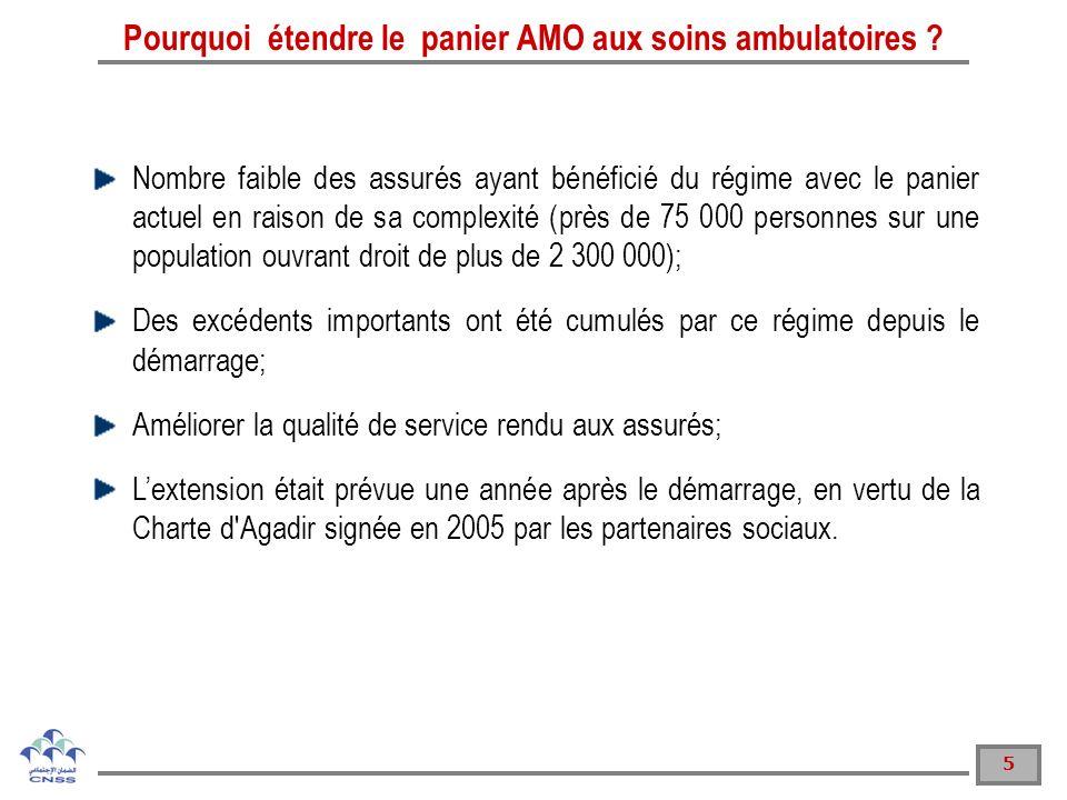 5 Pourquoi étendre le panier AMO aux soins ambulatoires .