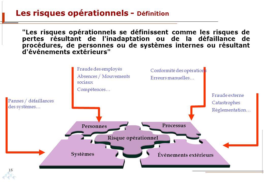 Les risques opérationnels - Définition 15