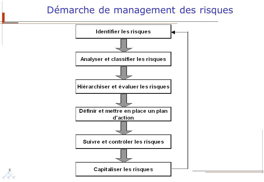 5 Démarche de management des risques
