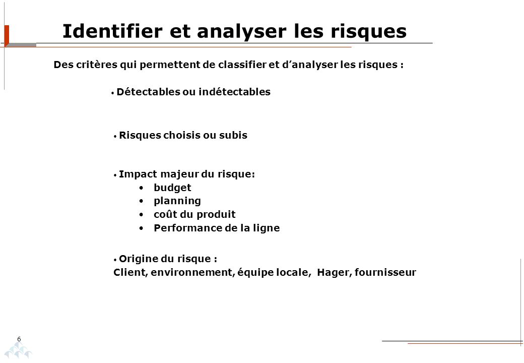 6 Impact majeur du risque: budget planning coût du produit Performance de la ligne Origine du risque : Client, environnement, équipe locale, Hager, fo