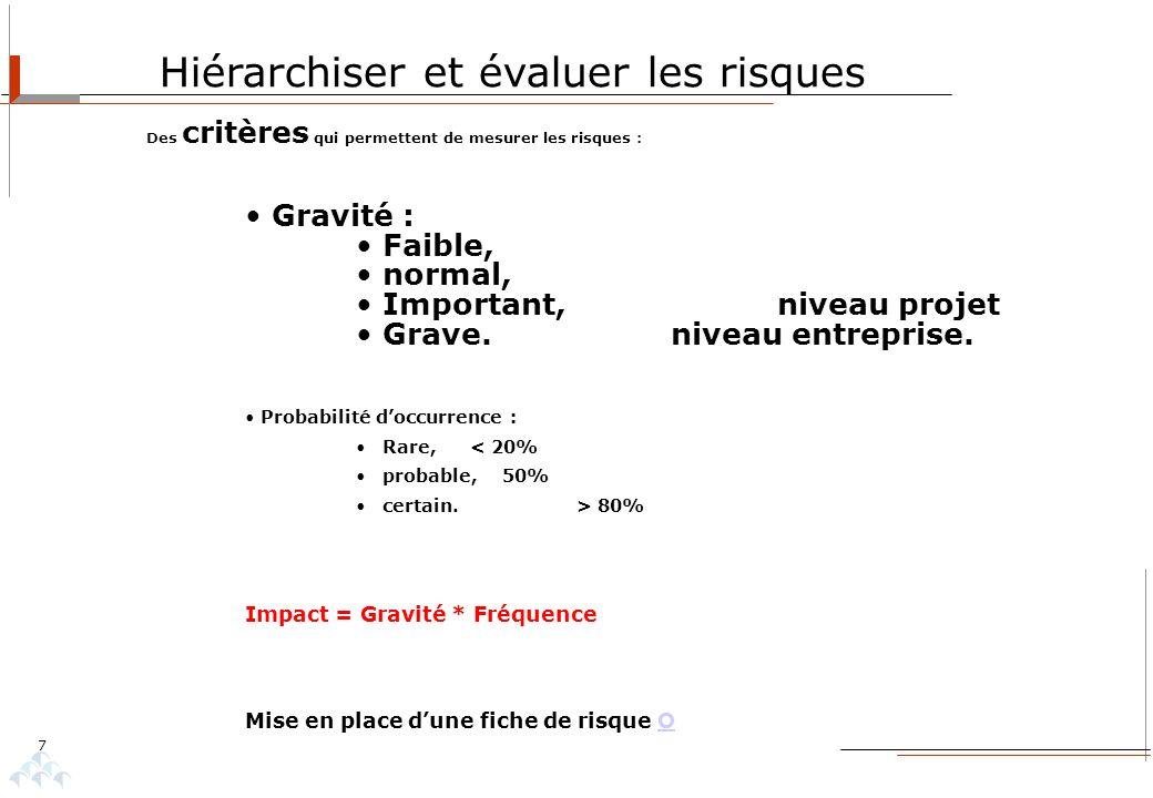 7 Hiérarchiser et évaluer les risques Gravité : Faible, normal, Important, niveau projet Grave. niveau entreprise. Probabilité doccurrence : Rare, < 2
