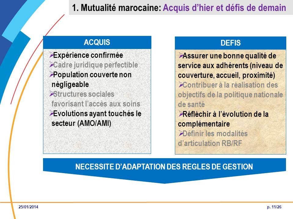 ACQUIS DEFIS Expérience confirmée Cadre juridique perfectible Population couverte non négligeable Structures sociales favorisant laccès aux soins Evol