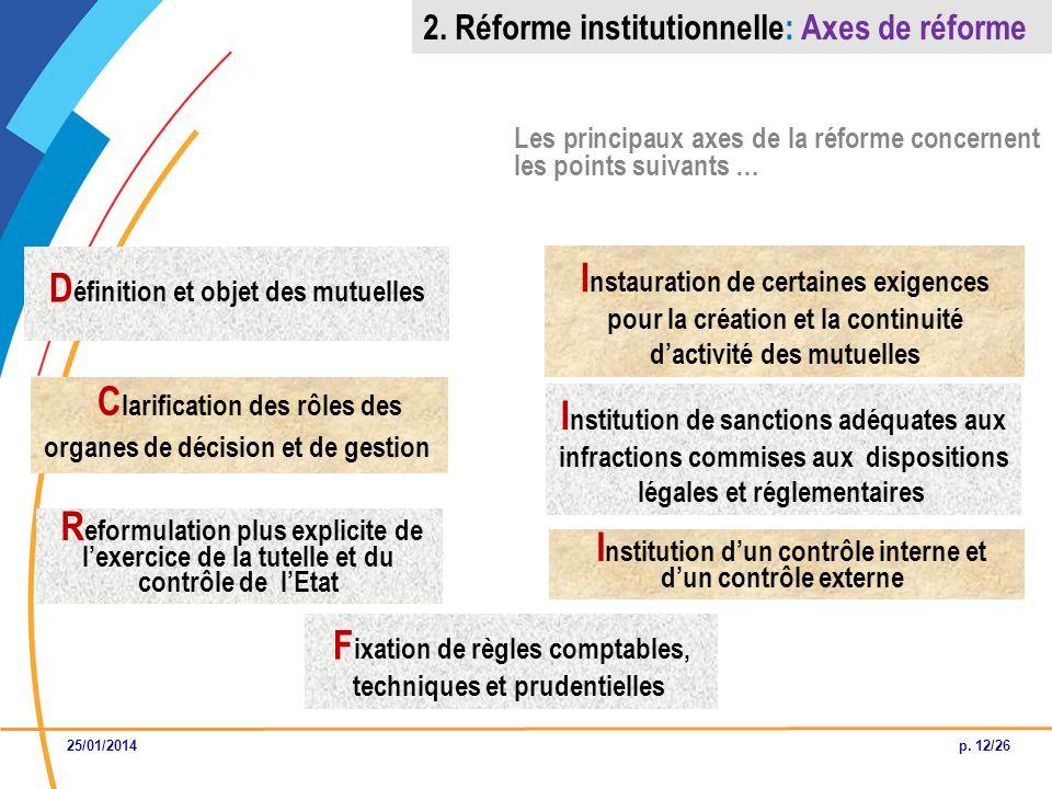 2. Réforme institutionnelle: Axes de réforme Les principaux axes de la réforme concernent les points suivants … D éfinition et objet des mutuelles C l