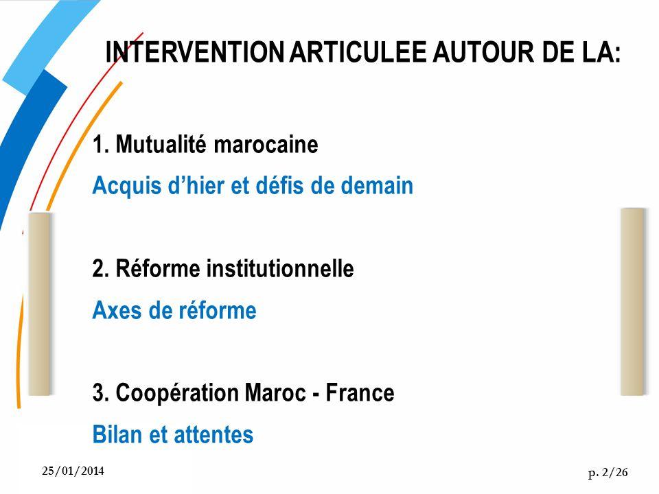 INTERVENTION ARTICULEE AUTOUR DE LA: 1. Mutualité marocaine Acquis dhier et défis de demain 2. Réforme institutionnelle Axes de réforme 3. Coopération