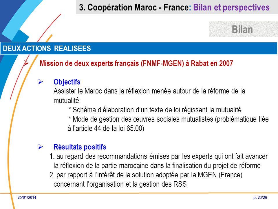 Bilan DEUX ACTIONS REALISEES Mission de deux experts français (FNMF-MGEN) à Rabat en 2007 Objectifs Assister le Maroc dans la réflexion menée autour d