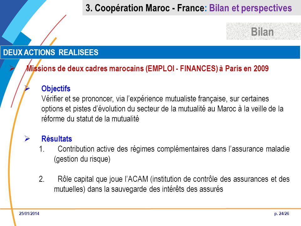 Bilan DEUX ACTIONS REALISEES Missions de deux cadres marocains (EMPLOI - FINANCES) à Paris en 2009 Objectifs Vérifier et se prononcer, via lexpérience