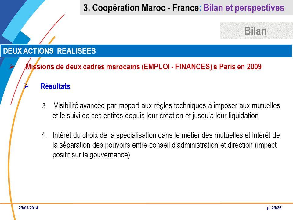 Bilan DEUX ACTIONS REALISEES Missions de deux cadres marocains (EMPLOI - FINANCES) à Paris en 2009 Résultats 3. Visibilité avancée par rapport aux règ