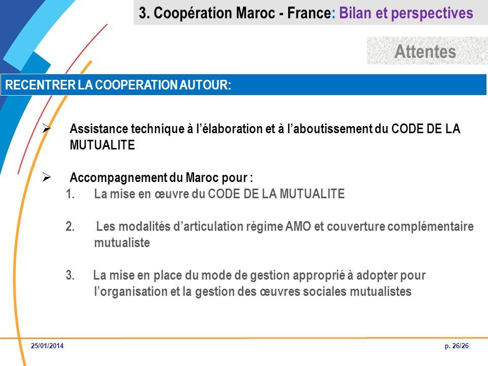 Attentes RECENTRER LA COOPERATION AUTOUR: Assistance technique à lélaboration et à laboutissement du CODE DE LA MUTUALITE Accompagnement du Maroc pour