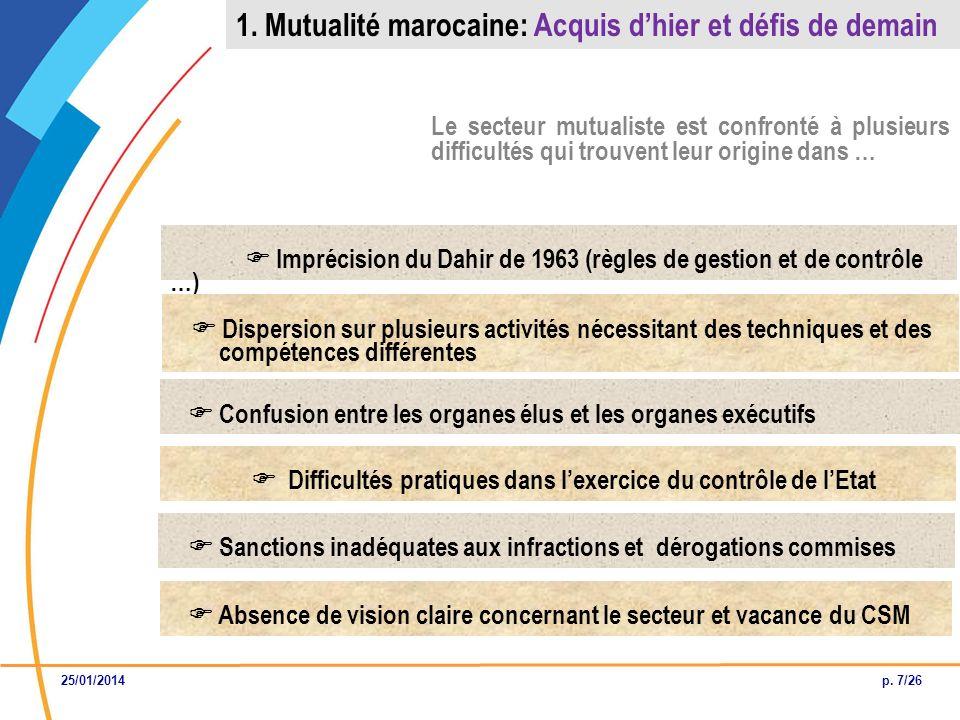 Le secteur mutualiste est confronté à plusieurs difficultés qui trouvent leur origine dans … Imprécision du Dahir de 1963 (règles de gestion et de con