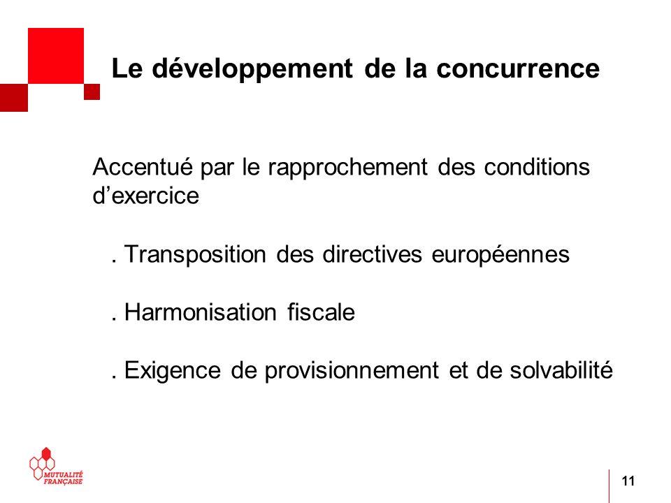 11 Le développement de la concurrence Accentué par le rapprochement des conditions dexercice. Transposition des directives européennes. Harmonisation