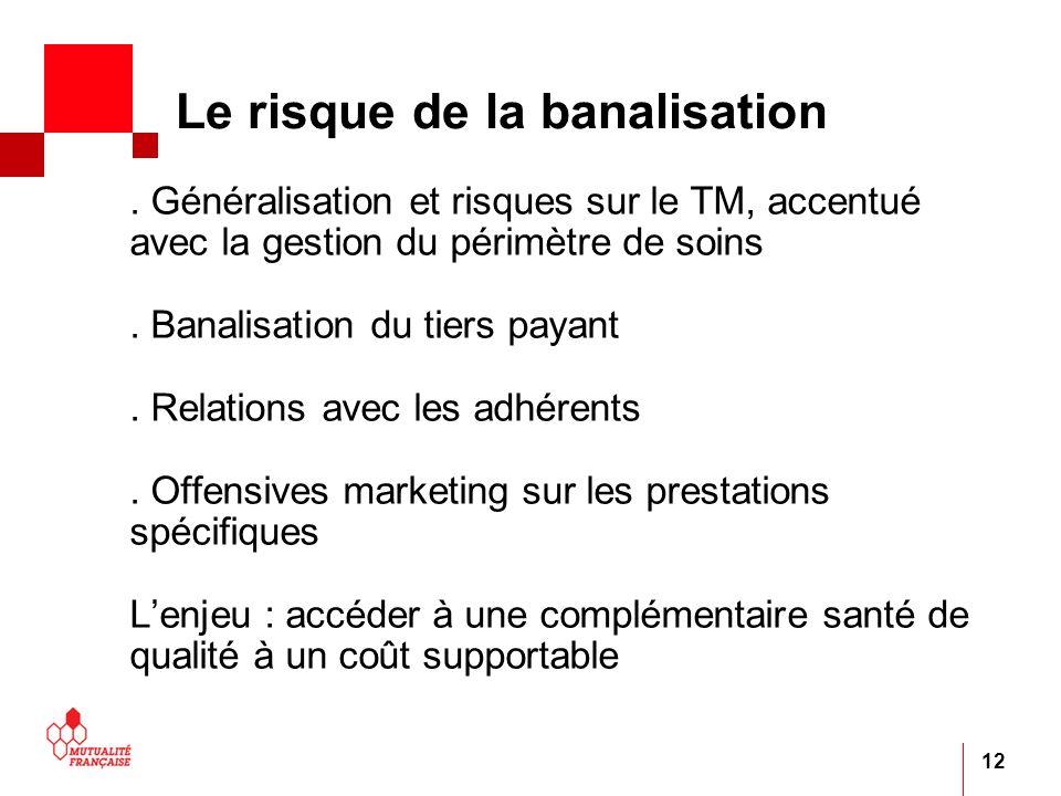 12 Le risque de la banalisation. Généralisation et risques sur le TM, accentué avec la gestion du périmètre de soins. Banalisation du tiers payant. Re