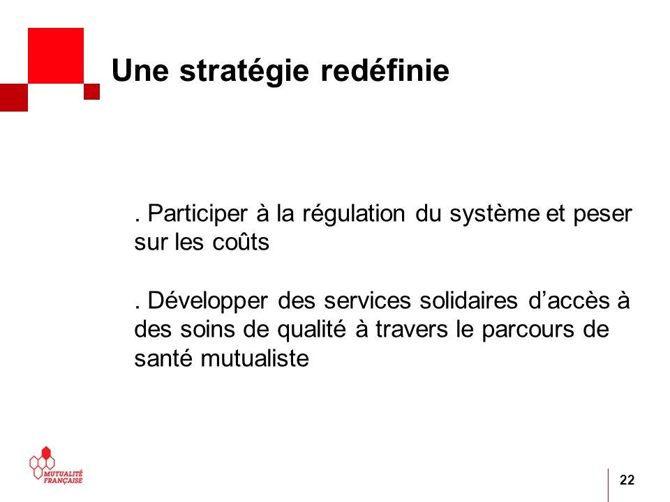 22 Une stratégie redéfinie. Participer à la régulation du système et peser sur les coûts. Développer des services solidaires daccès à des soins de qua
