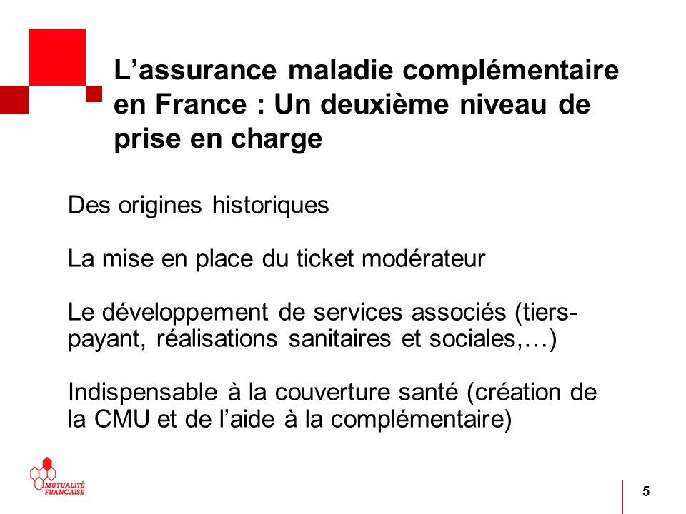 5 Lassurance maladie complémentaire en France : Un deuxième niveau de prise en charge Des origines historiques La mise en place du ticket modérateur L
