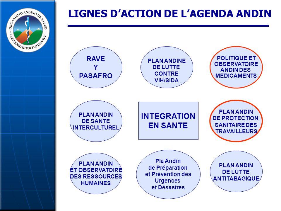 LIGNES DACTION DE LAGENDA ANDIN INTEGRATION EN SANTE RAVE Y PASAFRO PLAN ANDINE DE LUTTE CONTRE VIH/SIDA POLITIQUE ET OBSERVATOIRE ANDIN DES MEDICAMENTS PLAN ANDIN DE SANTE INTERCULTUREL PLAN ANDIN DE PROTECTION SANITAIRE DES TRAVAILLEURS PLAN ANDIN ET OBSERVATOIRE DES RESSOURCES HUMAINES PLAN ANDIN DE LUTTE ANTITABAGIQUE Pla Andin de Préparation et Prévention des Urgences et Désastres