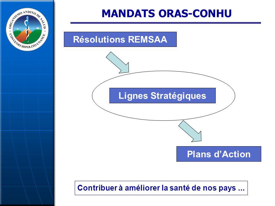 MANDATS ORAS-CONHU Résolutions REMSAA Plans dAction Líneas Estratégicas Contribuer à améliorer la santé de nos pays...