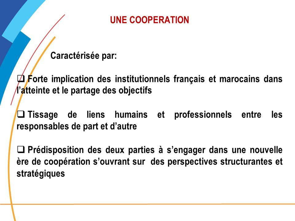 UNE COOPERATION Caractérisée par: Forte implication des institutionnels français et marocains dans latteinte et le partage des objectifs Tissage de liens humains et professionnels entre les responsables de part et dautre Prédisposition des deux parties à sengager dans une nouvelle ère de coopération souvrant sur des perspectives structurantes et stratégiques
