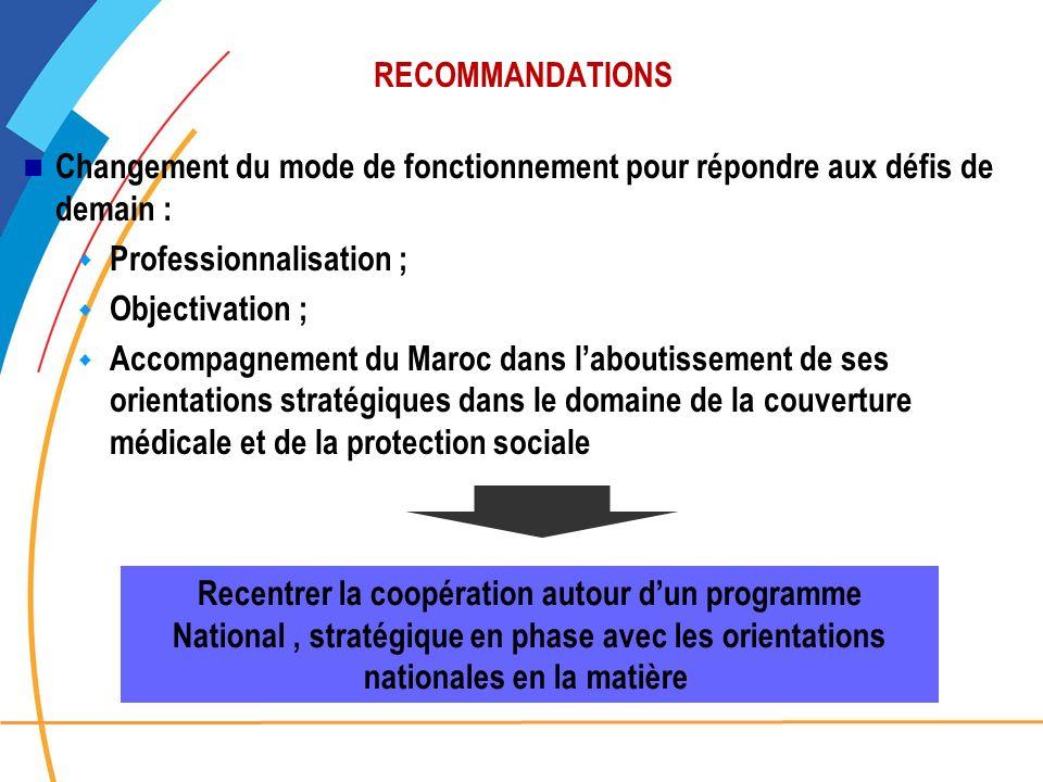 RECOMMANDATIONS Changement du mode de fonctionnement pour répondre aux défis de demain : w Professionnalisation ; w Objectivation ; w Accompagnement du Maroc dans laboutissement de ses orientations stratégiques dans le domaine de la couverture médicale et de la protection sociale Recentrer la coopération autour dun programme National, stratégique en phase avec les orientations nationales en la matière