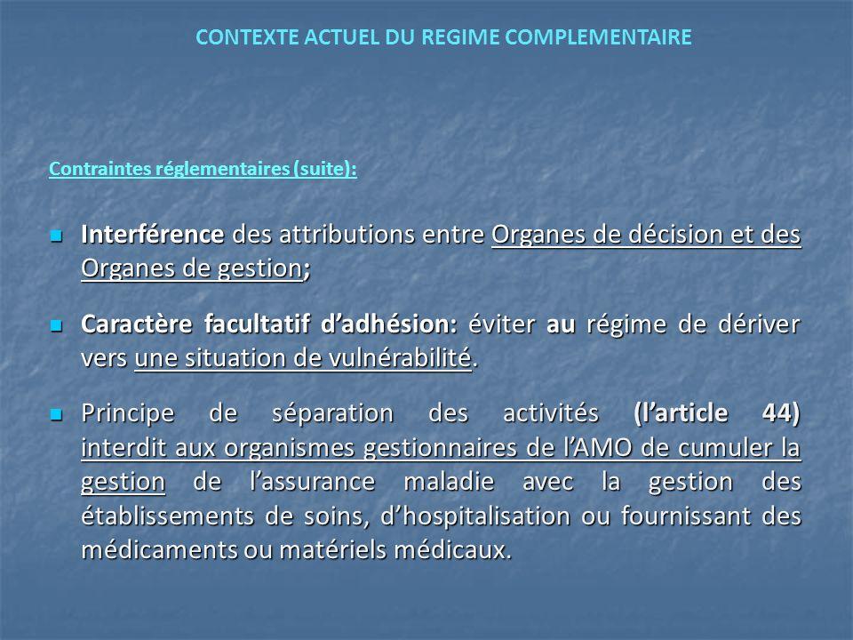 Contraintes réglementaires (suite): Interférence des attributions entre Organes de décision et des Organes de gestion; Interférence des attributions e