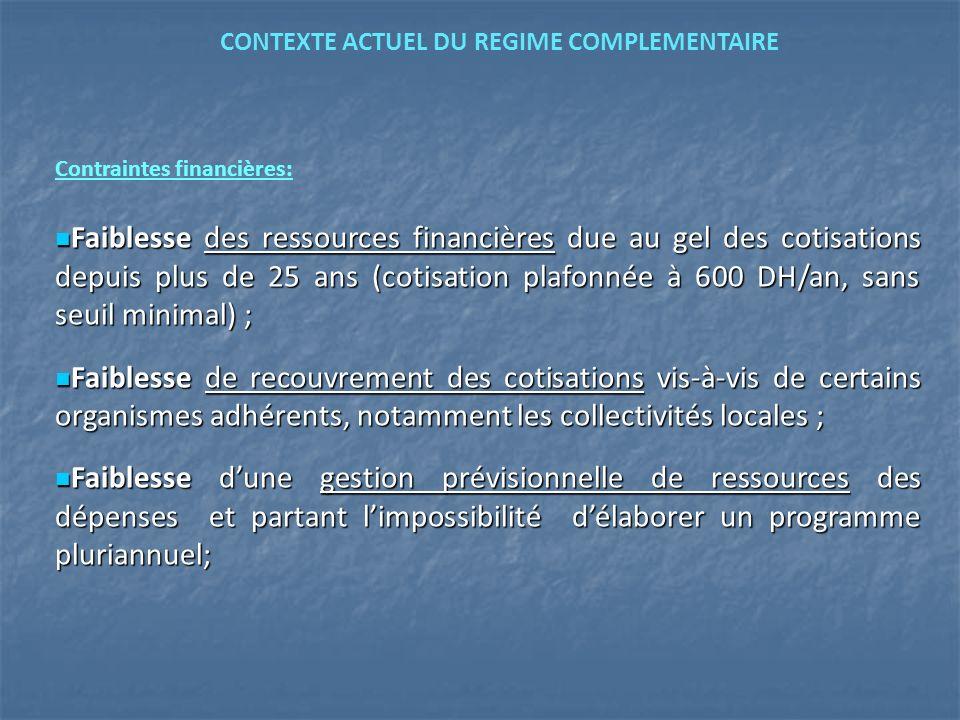 Contraintes financières: Faiblesse des ressources financières due au gel des cotisations depuis plus de 25 ans (cotisation plafonnée à 600 DH/an, sans