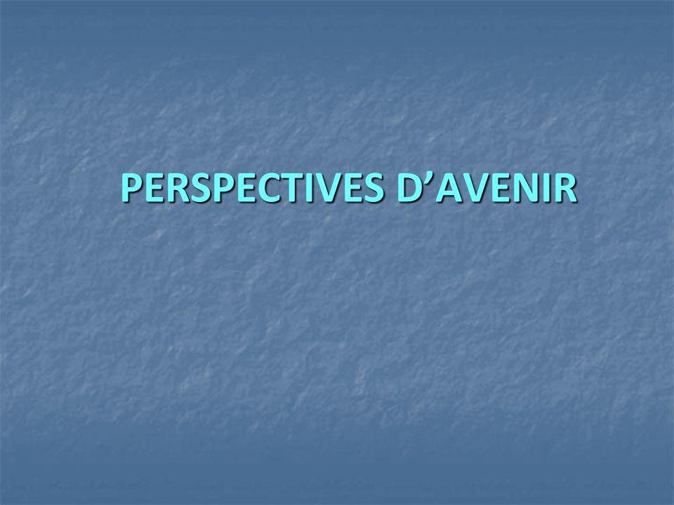 PERSPECTIVES DAVENIR