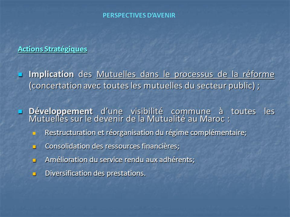 Actions Stratégiques Implication des Mutuelles dans le processus de la réforme (concertation avec toutes les mutuelles du secteur public) ; Implicatio