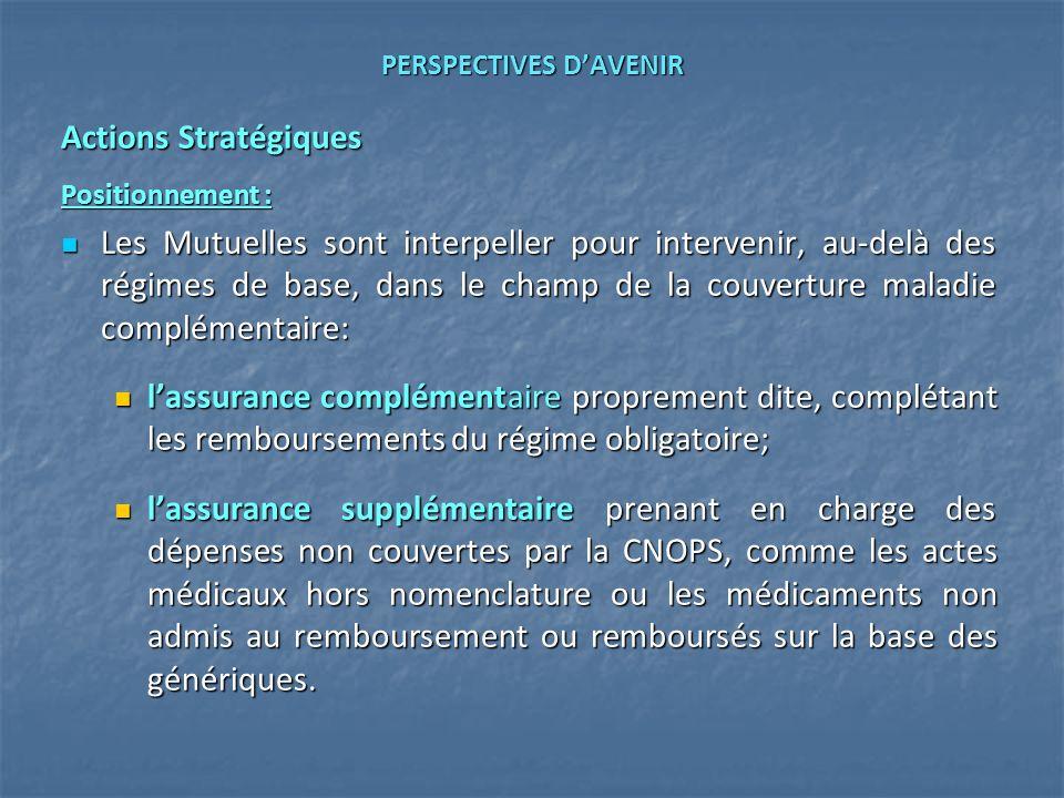 PERSPECTIVES DAVENIR Actions Stratégiques Positionnement : Les Mutuelles sont interpeller pour intervenir, au-delà des régimes de base, dans le champ
