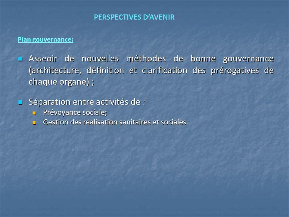 Plan gouvernance: Asseoir de nouvelles méthodes de bonne gouvernance (architecture, définition et clarification des prérogatives de chaque organe) ; A