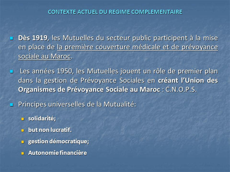 Dès 1919, les Mutuelles du secteur public participent à la mise en place de la première couverture médicale et de prévoyance sociale au Maroc. Dès 191