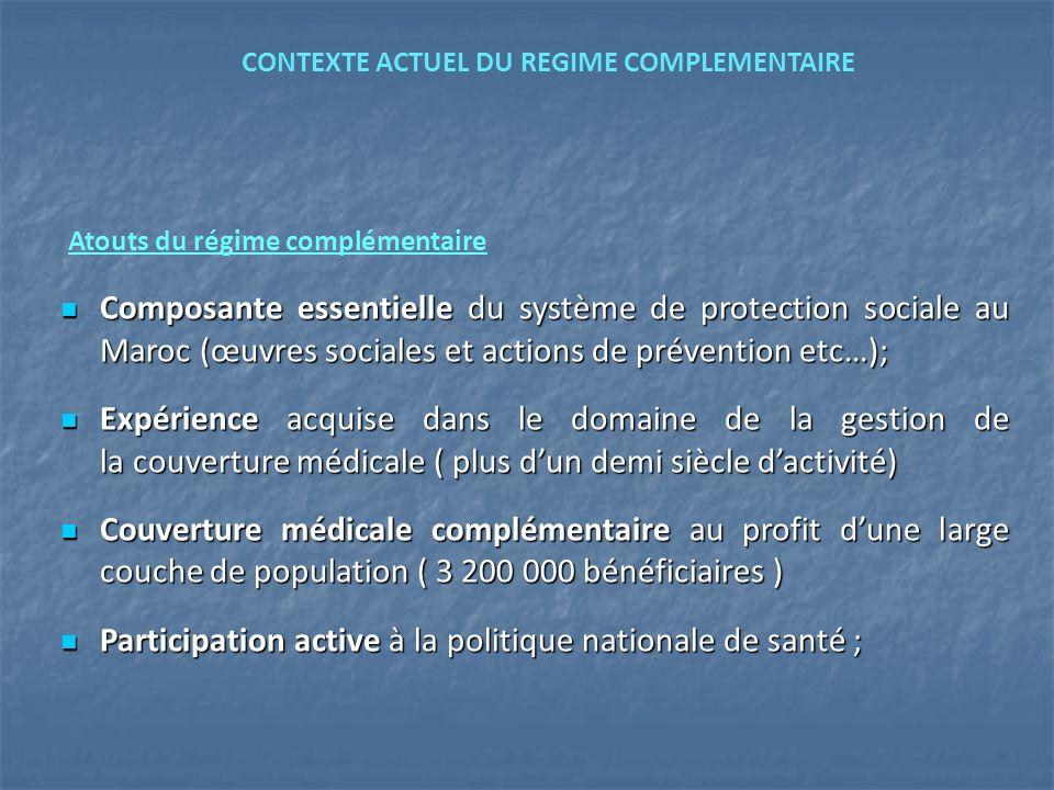 Atouts du régime complémentaire Composante essentielle du système de protection sociale au Maroc (œuvres sociales et actions de prévention etc…); Comp