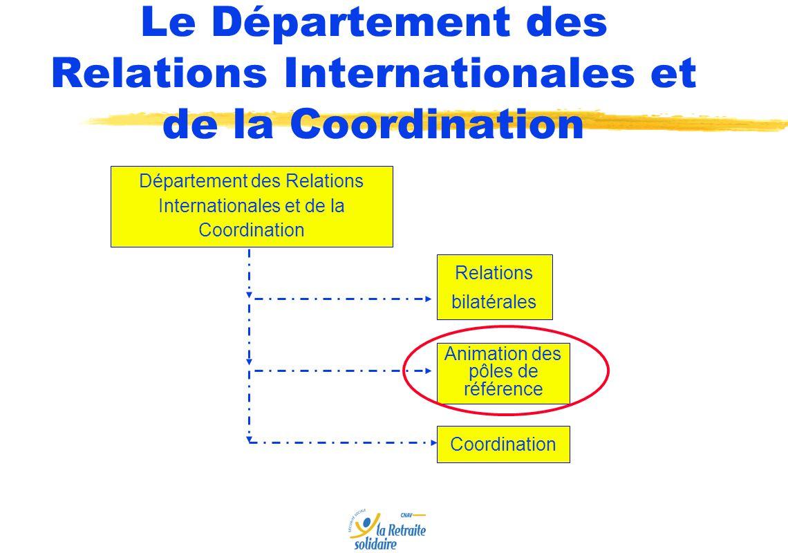 Relations bilatérales Animation des pôles de référence Coordination Le Département des Relations Internationales et de la Coordination Département des Relations Internationales et de la Coordination
