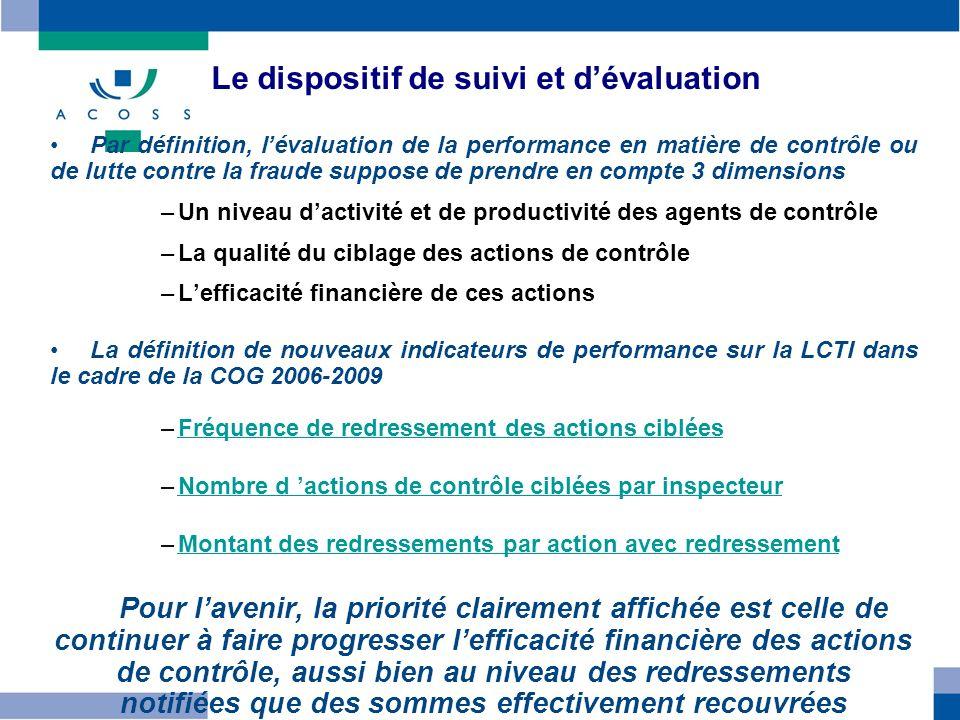 Le dispositif de suivi et dévaluation Par définition, lévaluation de la performance en matière de contrôle ou de lutte contre la fraude suppose de pre