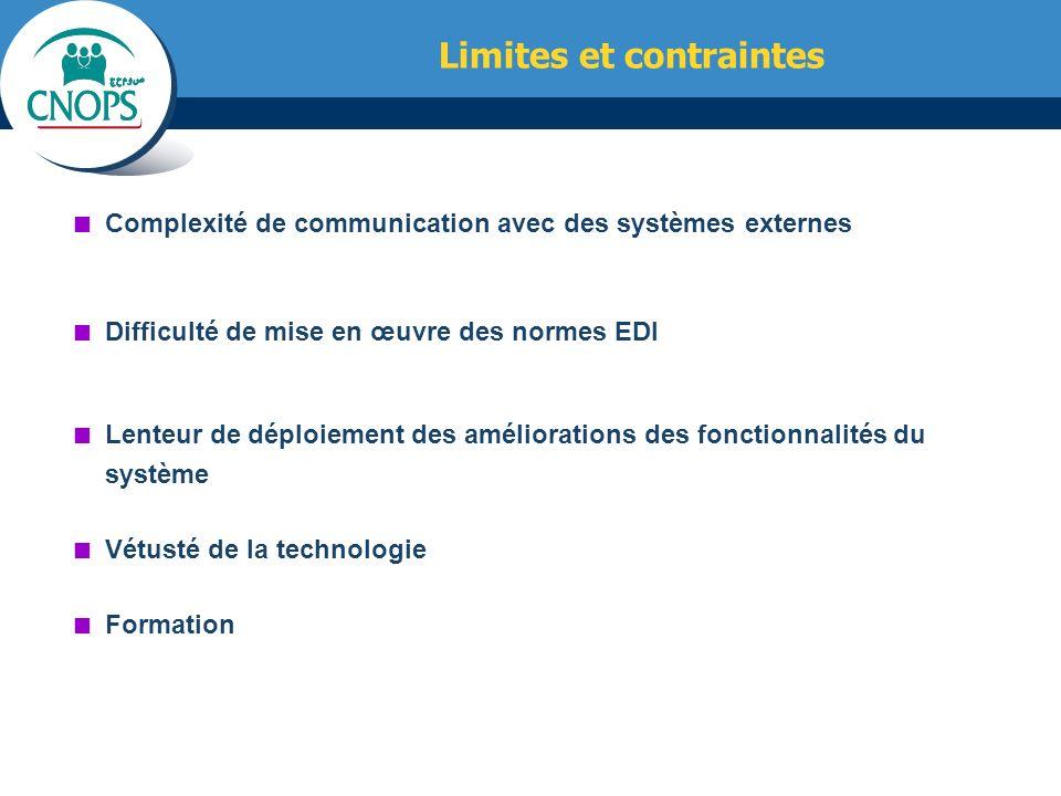 Lenteur de déploiement des améliorations des fonctionnalités du système Limites et contraintes Complexité de communication avec des systèmes externes