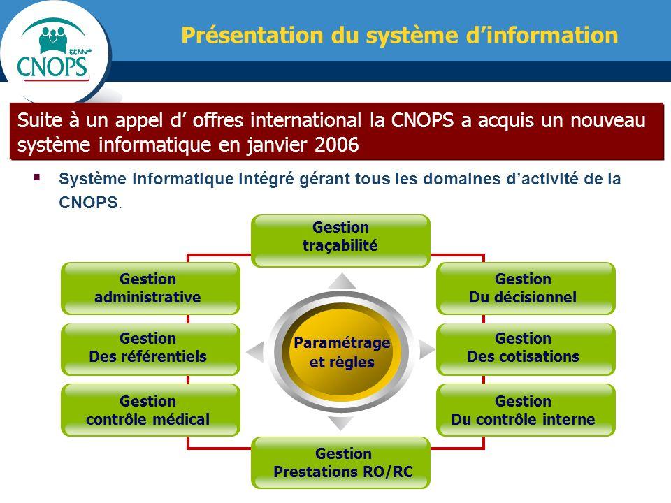 Suite à un appel d offres international la CNOPS a acquis un nouveau système informatique en janvier 2006 Système informatique intégré gérant tous les