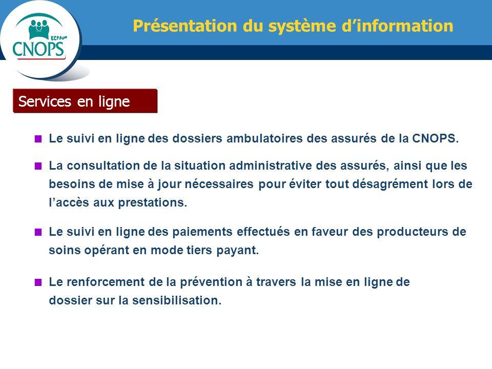Le suivi en ligne des dossiers ambulatoires des assurés de la CNOPS. La consultation de la situation administrative des assurés, ainsi que les besoins