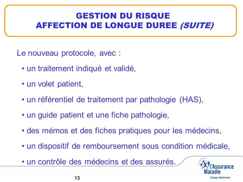 13 GESTION DU RISQUE AFFECTION DE LONGUE DUREE (SUITE) Le nouveau protocole, avec : un traitement indiqué et validé, un volet patient, un référentiel