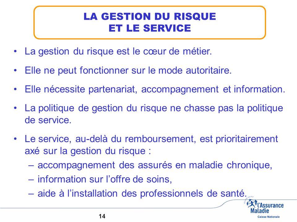 14 LA GESTION DU RISQUE ET LE SERVICE La gestion du risque est le cœur de métier.
