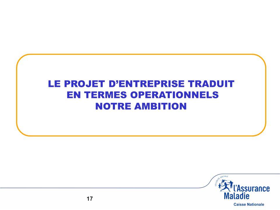 LE PROJET DENTREPRISE TRADUIT EN TERMES OPERATIONNELS NOTRE AMBITION 17