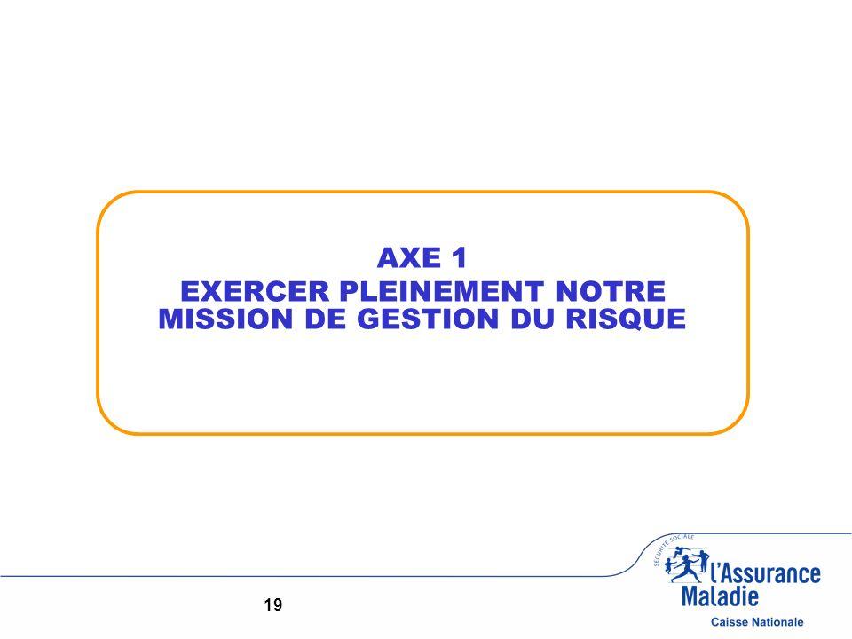 19 AXE 1 EXERCER PLEINEMENT NOTRE MISSION DE GESTION DU RISQUE
