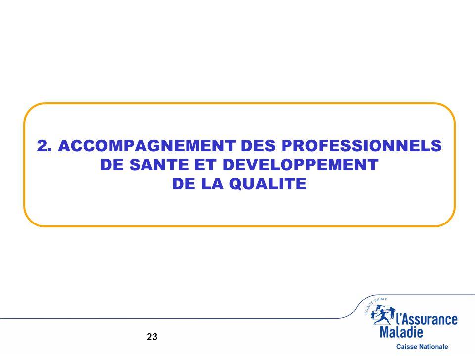 2. ACCOMPAGNEMENT DES PROFESSIONNELS DE SANTE ET DEVELOPPEMENT DE LA QUALITE 23