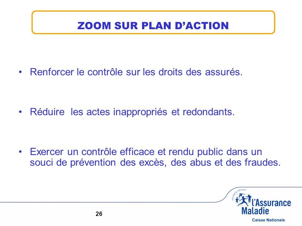 Renforcer le contrôle sur les droits des assurés. Réduire les actes inappropriés et redondants.