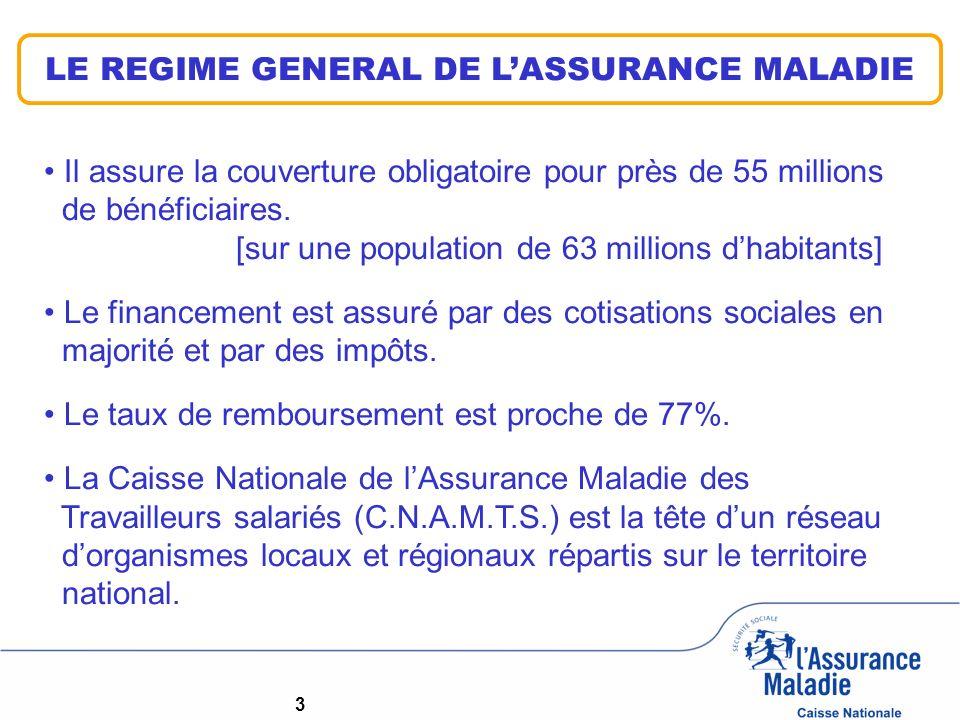 3 Il assure la couverture obligatoire pour près de 55 millions de bénéficiaires. [sur une population de 63 millions dhabitants] Le financement est ass