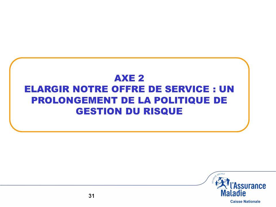 AXE 2 ELARGIR NOTRE OFFRE DE SERVICE : UN PROLONGEMENT DE LA POLITIQUE DE GESTION DU RISQUE 31