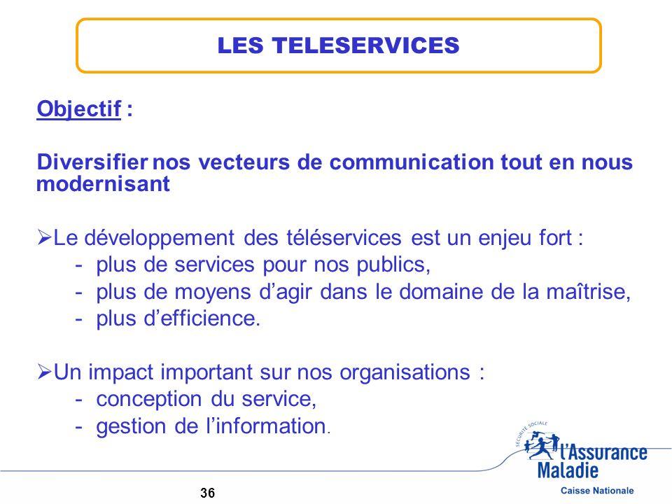 Objectif : Diversifier nos vecteurs de communication tout en nous modernisant Le développement des téléservices est un enjeu fort : -plus de services pour nos publics, -plus de moyens dagir dans le domaine de la maîtrise, -plus defficience.