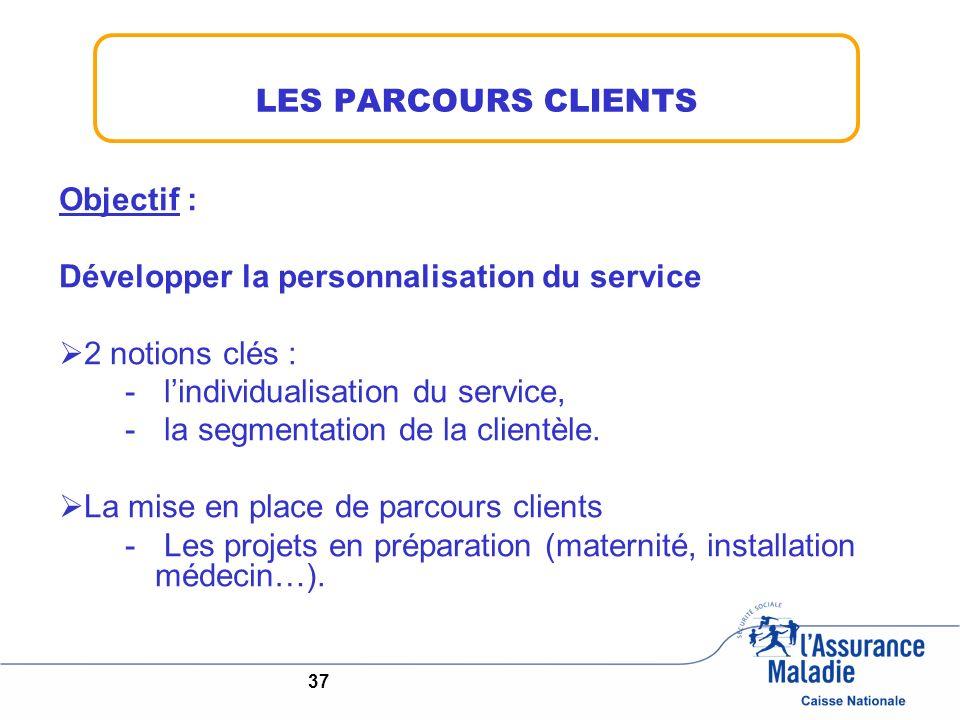 Objectif : Développer la personnalisation du service 2 notions clés : - lindividualisation du service, - la segmentation de la clientèle. La mise en p