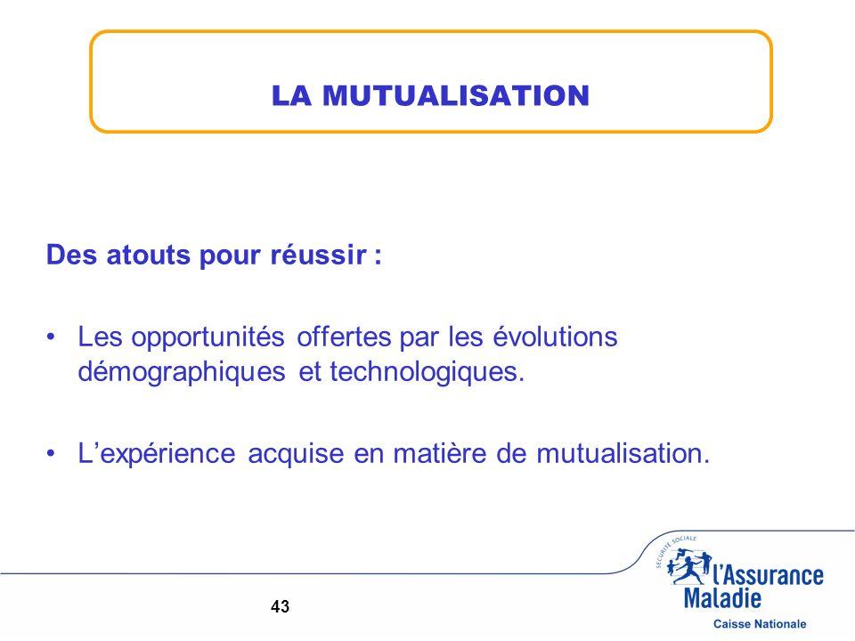 LA MUTUALISATION Des atouts pour réussir : Les opportunités offertes par les évolutions démographiques et technologiques. Lexpérience acquise en matiè