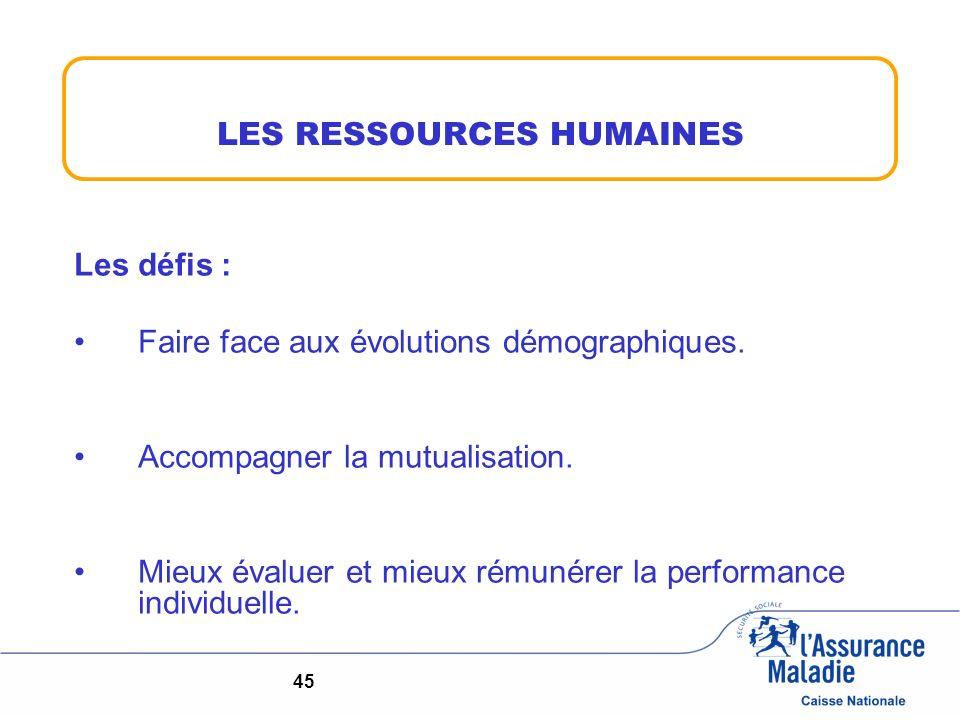 LES RESSOURCES HUMAINES Les défis : Faire face aux évolutions démographiques. Accompagner la mutualisation. Mieux évaluer et mieux rémunérer la perfor